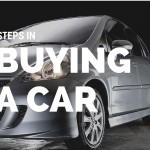 Steps in Buying a car