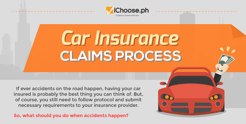 Car Insurance Claims Process featured image