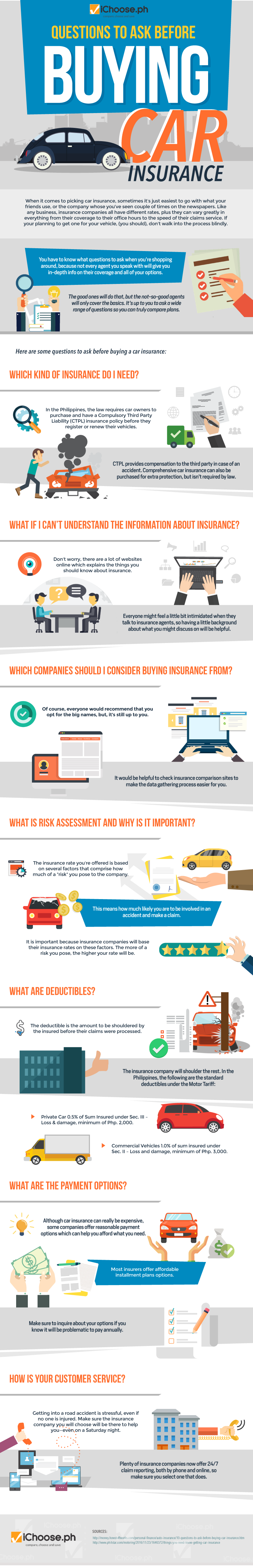 Questions to Ask Before Buying Car Insurance-01