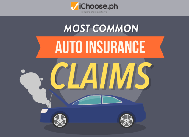 Most Common Auto Insurance Claims featured image