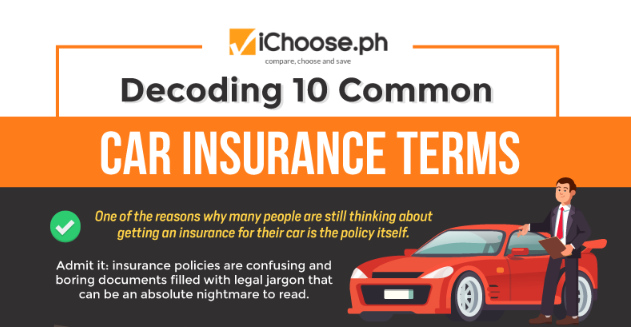 Decoding 10 Common Car Insurance Terms featured image