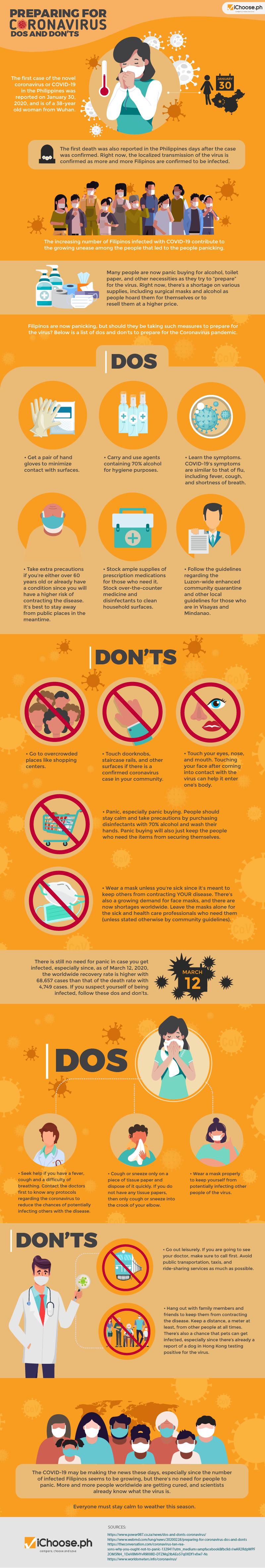 Preparing for Coronavirus Dos and Don'ts update