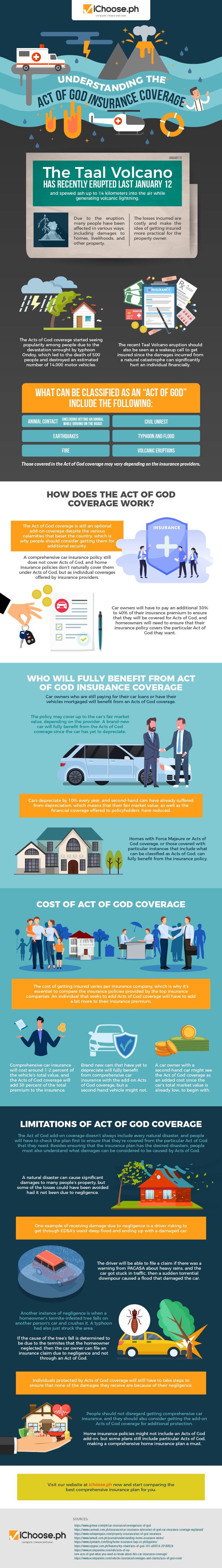 Understanding the Act of God Insurance Coverage-01