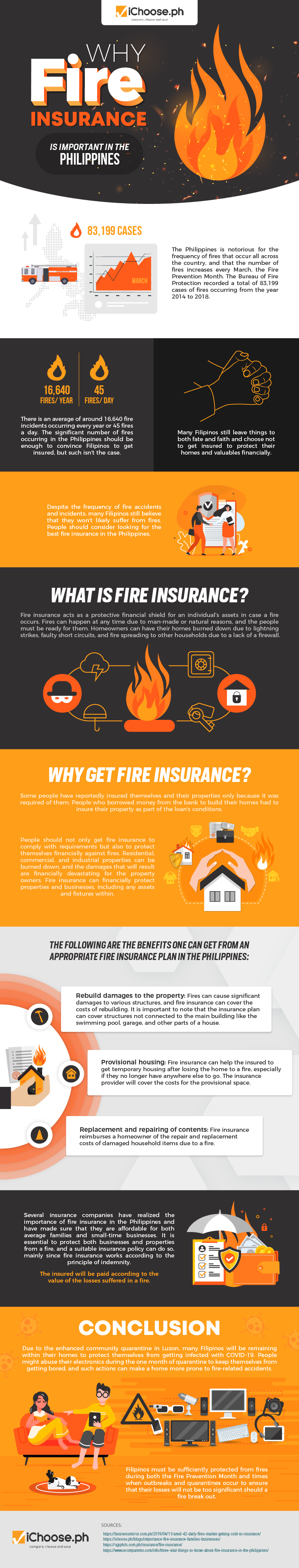 Why Fire Insurance is Important in the Philippines-01