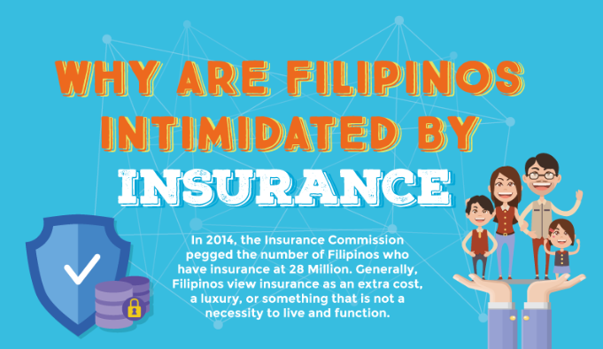 Why are Filipinos intimidated by Insurance featured image