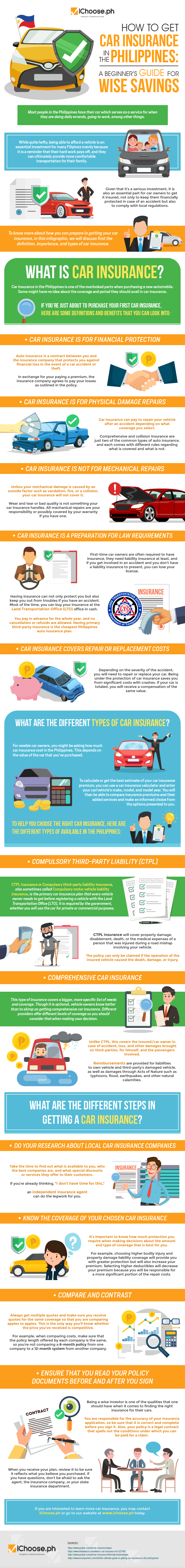 How to Get Car Insurance in the Philippines