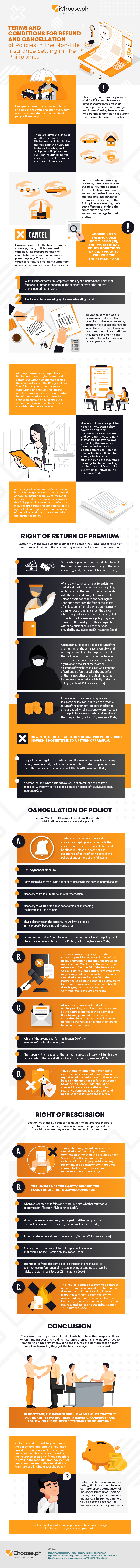 Terms and Conditions for Refund and Cancellation of Policies in The Non-Life Insurance Setting in The Philippines-01