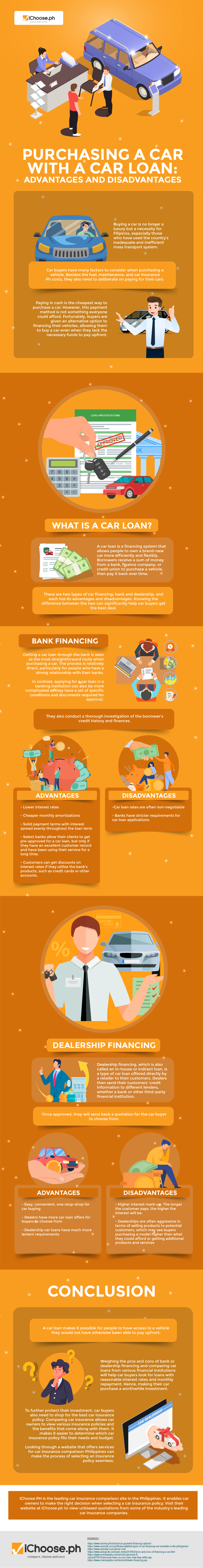 Purchasing_a_Car_with_a_Car_Loan_-_Advantages_and_Disadvantages_-_iChoose_PH_Infographic_