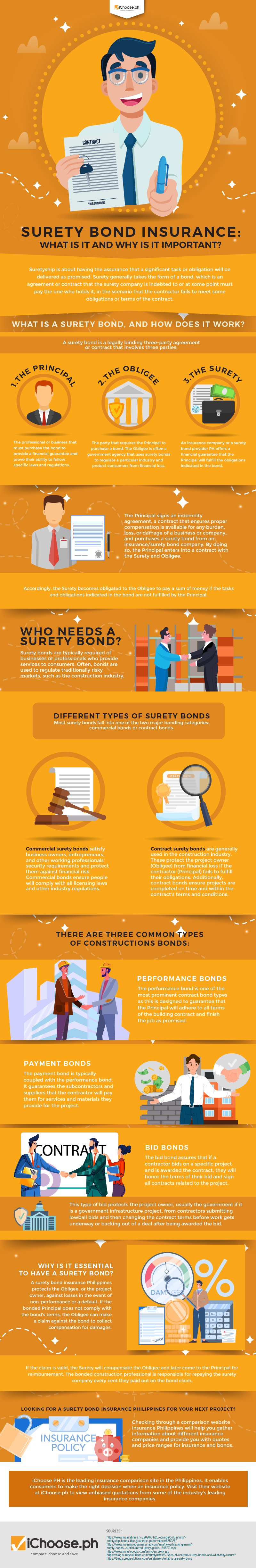 Surety Bond Insurance: What Is It and Why Is It Important?