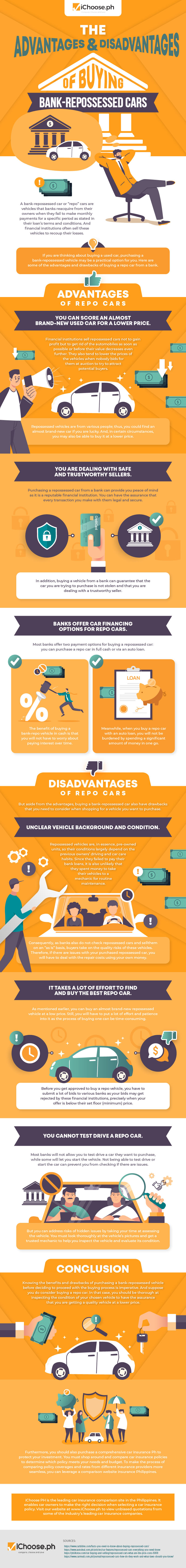 The-Advantages-and-Disadvantages-of-Buying-Bank_Repossessed-Cars-Infographic